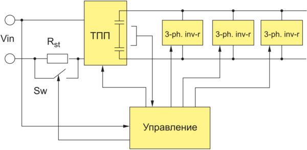 Блок-схема ТПП с трехфазными инверторами