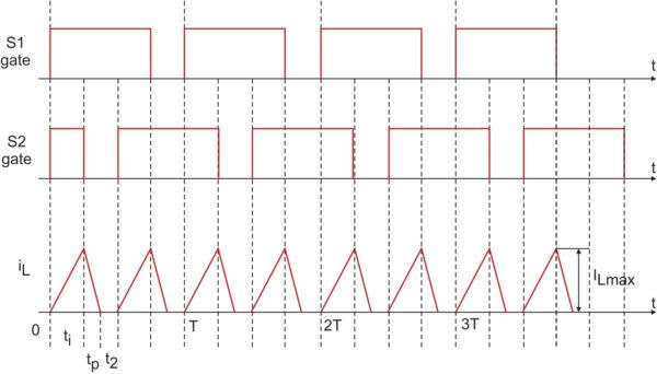 Работа ТПП с перекрытием, прерывистый ток в дросселе