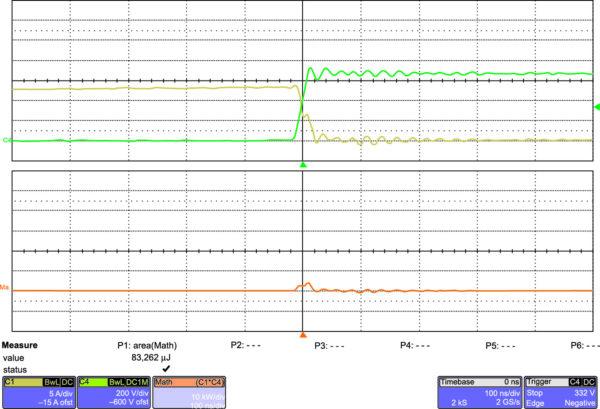 Эпюры выключения C2M0080120D на частоте 100 кГц (100 нс/дел.)