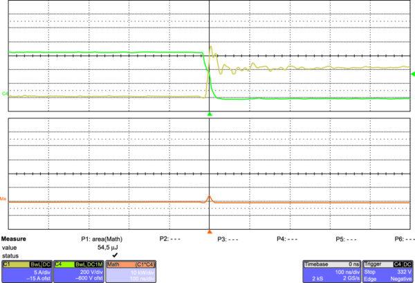Эпюры включения C2M0080120D на частоте 100 кГц (100 нс/дел.)