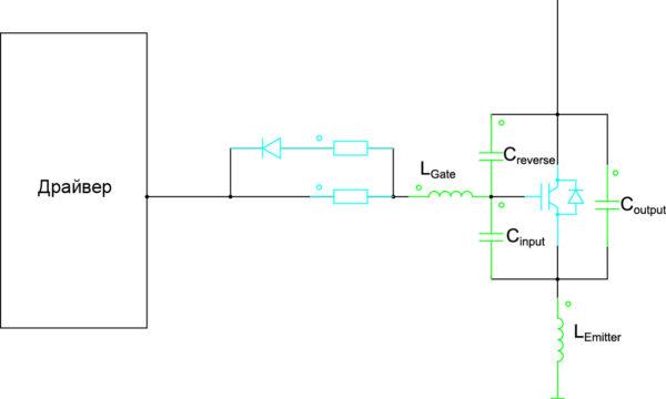 На рисунке зеленым цветом показаны паразитные компоненты силового ключа