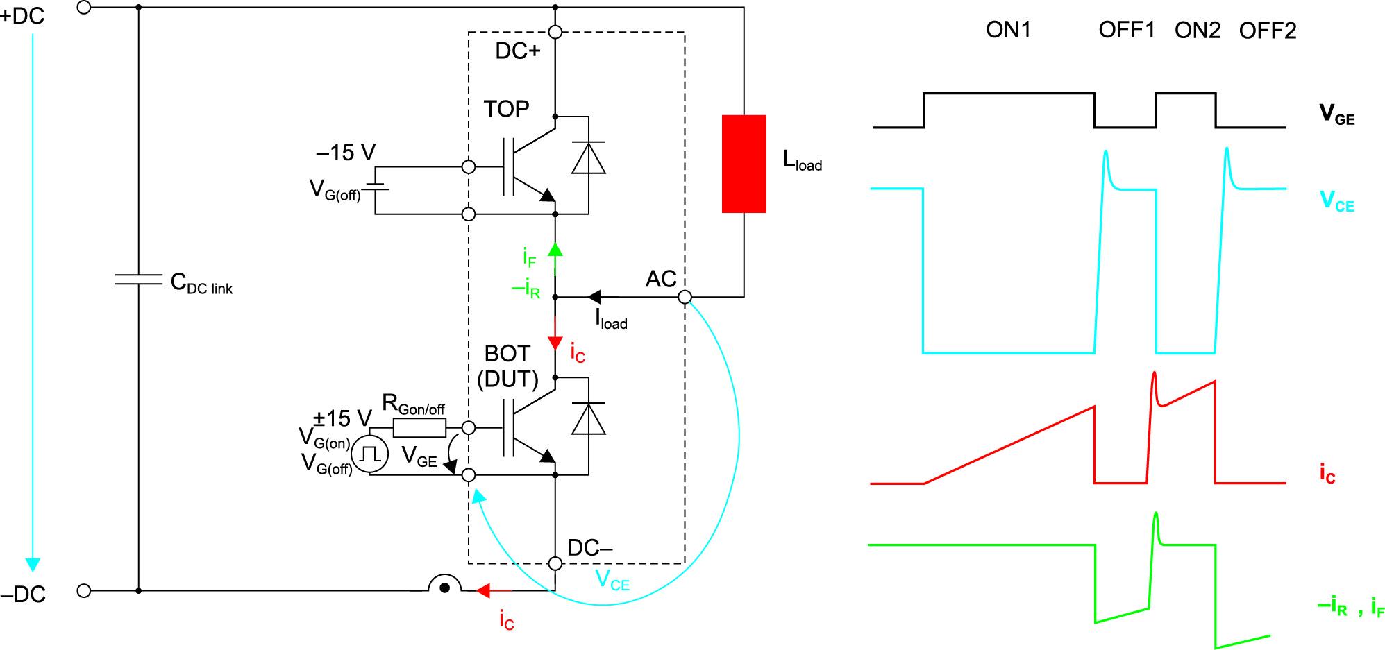 Схема измерений, эпюры сигналов VCE, iC для определения энергии потерь