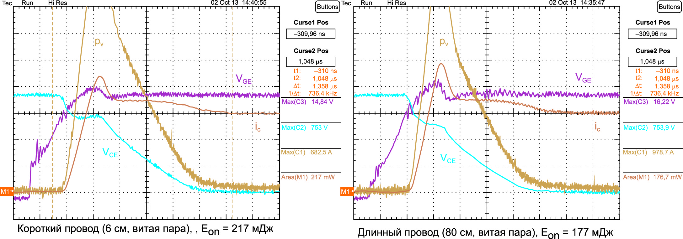 Энергия включения Eon IGBT Trench 4 (1200 В / 450 А) при двух значениях индуктивности цепи управления LG