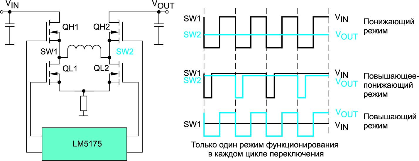 Четырехключевой повышающе-понижающий DC/DC-преобразователь с широким диапазоном входного напряжения VIN