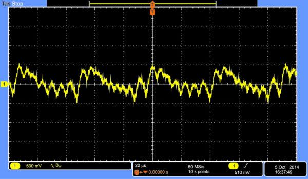 Входной сигнал с субгармоническими колебаниями из-за «взаимодействия источника питания» при VIN = 10,5 В, IO = 1 A