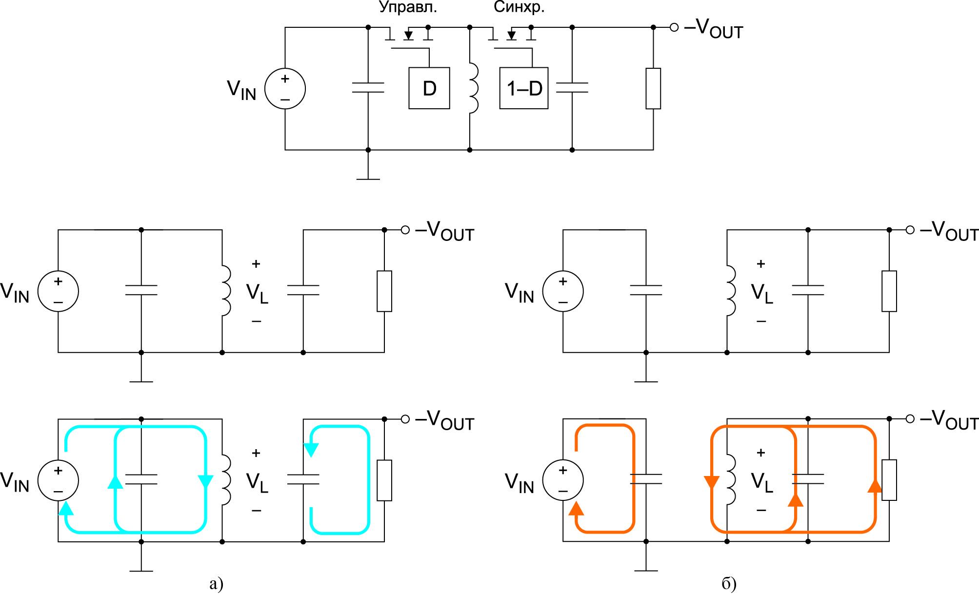 Инвертирующий синхронный «понижающе-повышающий» преобразователь: а) с управляющим MOSFET; б) синхронным MOSFET. Коэффициент заполнения D определяется формулой (2)