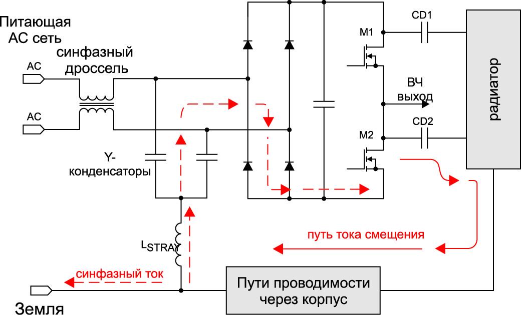Путь тока смещения