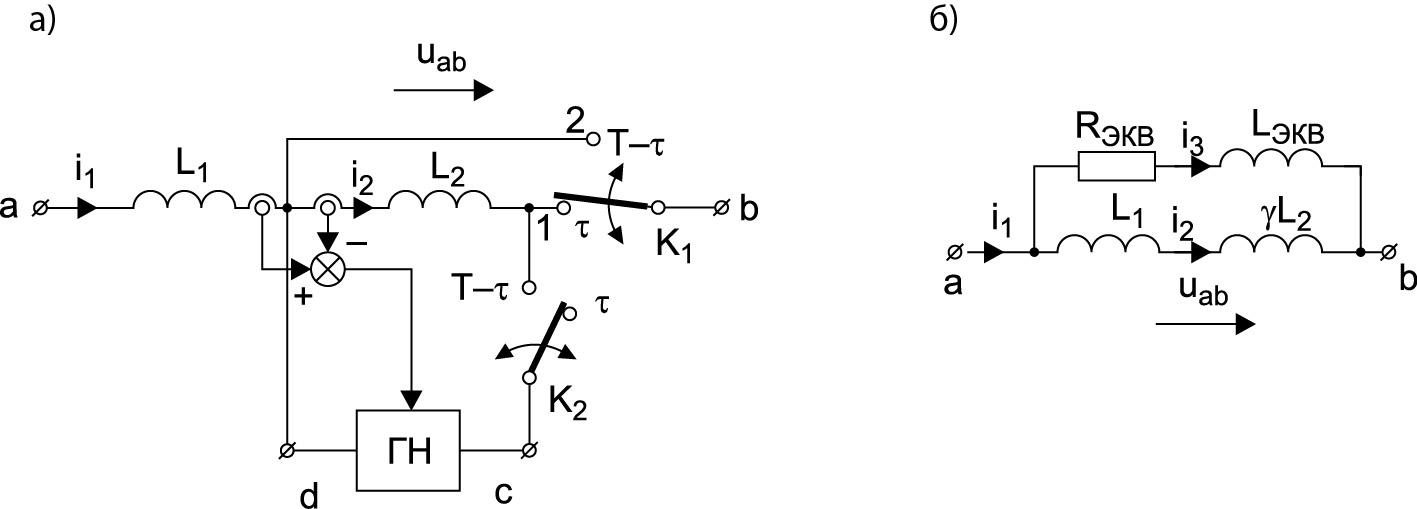 Принципиальная схема плавного регулирования индуктивности (а) и ее предельная непрерывная модель (б)