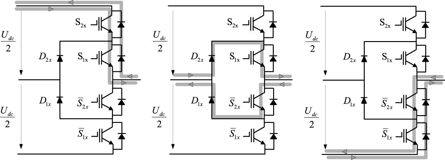 Пути токов в 3L-NPC
