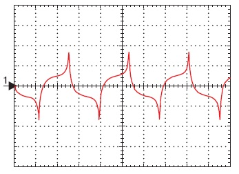 Напряжение «нашлепки», нагруженной на резистор 1 Ом, при U2=14,68 В