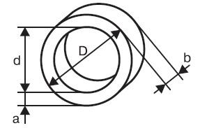 Основные геометрические размеры кольцевого сердечника