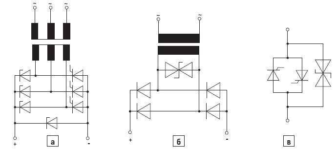 а) Полууправляемый трехфазный выпрямитель с лавинными диодами; б) однофазный мост с двунаправленным супрессором в АС-цепи; в) регулятор тока с двунаправленным супрессором
