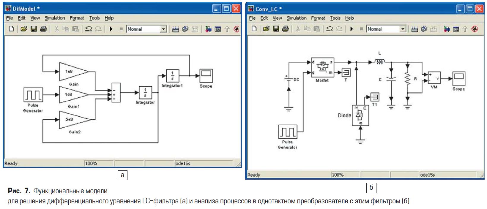 Рис. 7. Функциональные модели для решения дифференциального уравнения LC-фильтра (а) и анализа процессов в однотактном преобразователе с этим фильтром (б)