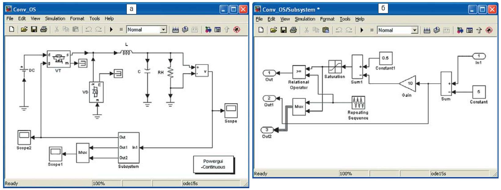 Функциональные модели: преобразователя и его подсистемы - контура отрицательной обратной связи