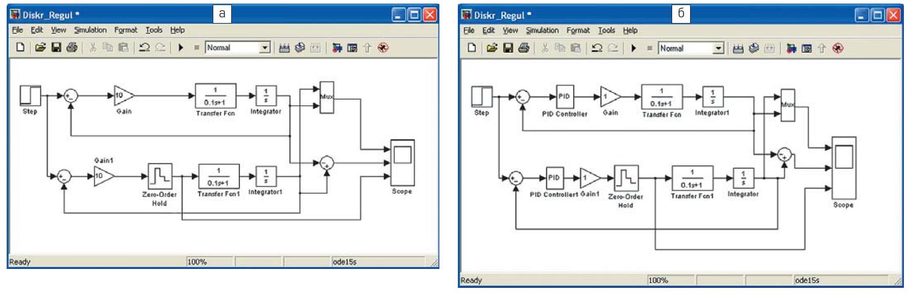 Функциональная модель системы с аналоговым и цифровым управлением и PID-регуляторами