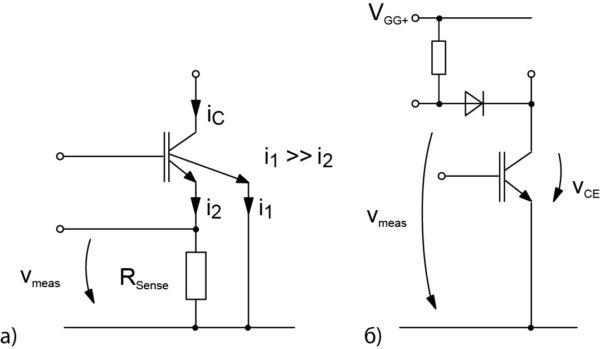 Мониторинг аварийных токов с помощью