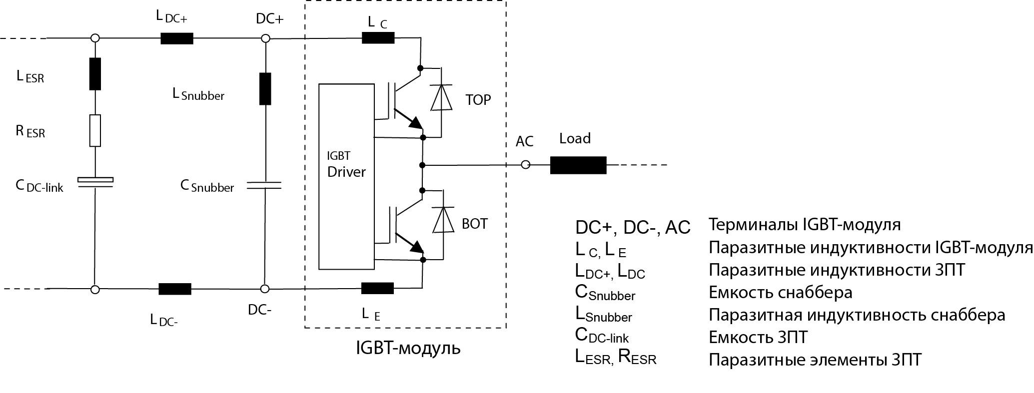 Эквивалентная схема звена постоянного тока (ЗПТ) с распределенными паразитными индуктивностями