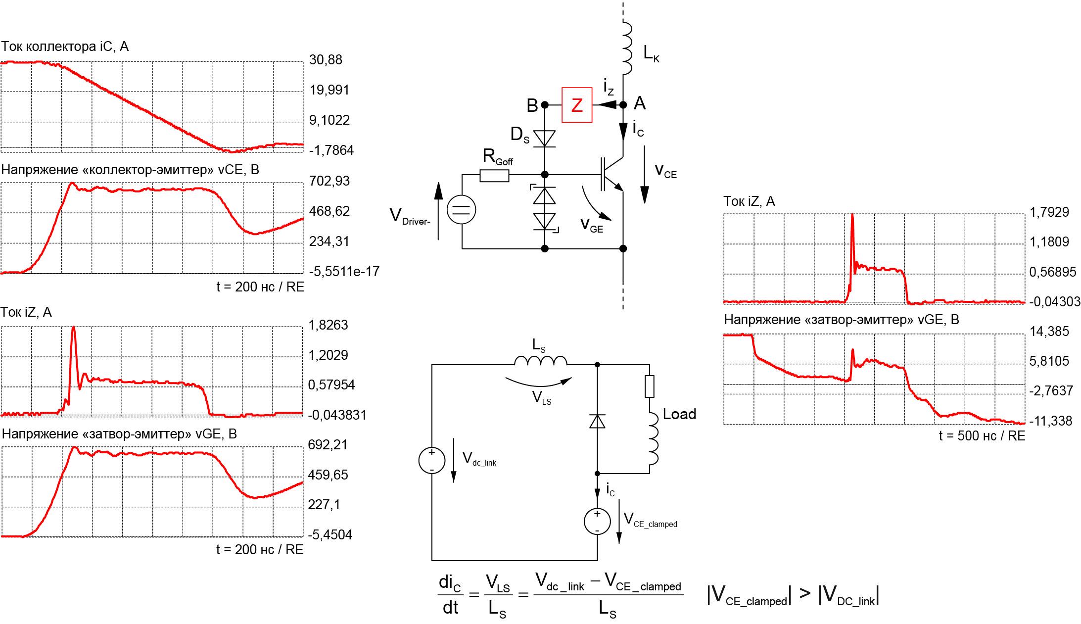 Упрощенная эквивалентная схема и типовые характеристики при активном ограничении коллекторного напряжения IGBT (вариант А)