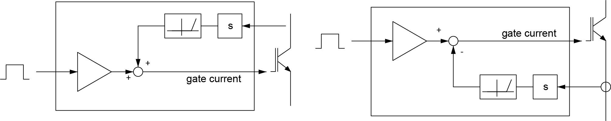 Прямой динамический контроль dv/dt и di/dt