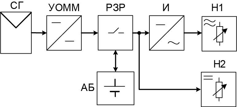 Схема автономной солнечной электростанции