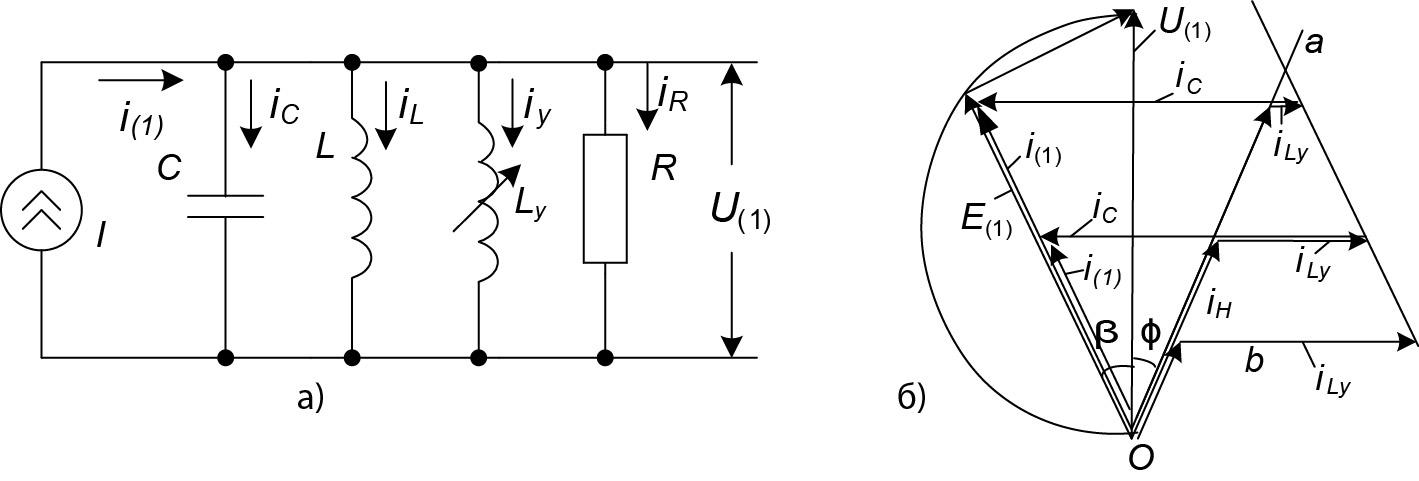 Схема замещения и круговые диаграммы