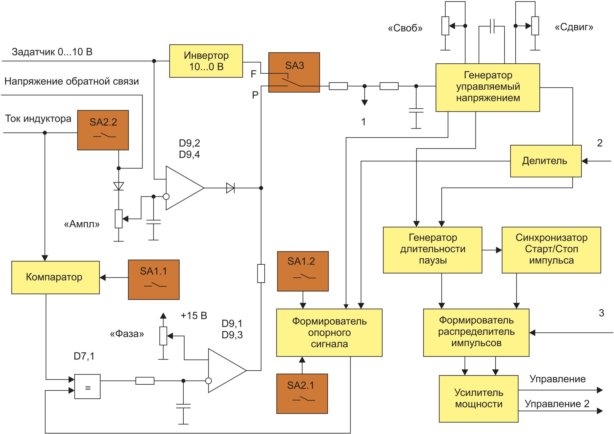 Функциональная схема блока управления силовым ПЧ