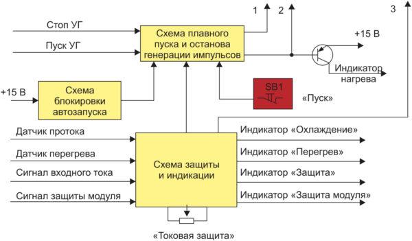 Функциональная схема пуска и защиты преобразователя частоты
