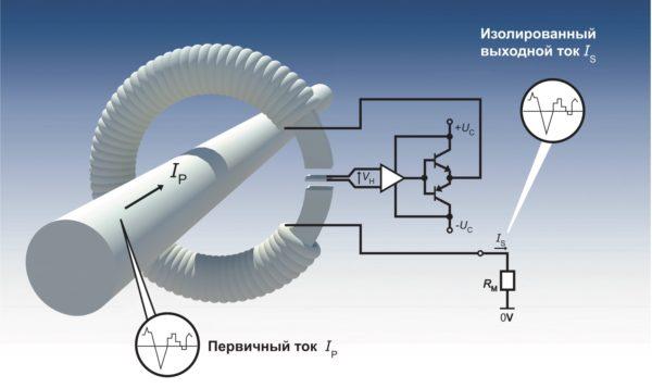 Преобразователь тока компенсационного типа с элементом Холла