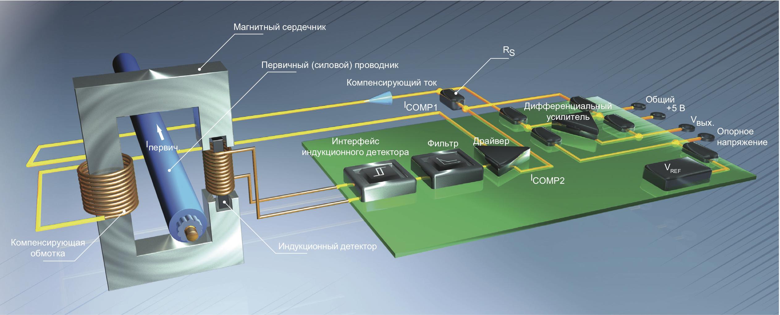 Преобразователь тока компенсационного типа с индукционным детектором