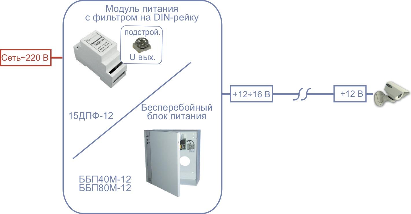 Схема питания с компенсацией для системы видеонаблюдения