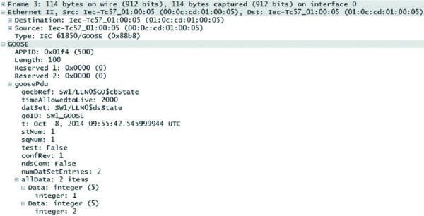 Структура GOOSE-сообщения от трехфазного выключателя