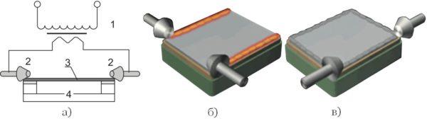 Схема шовно-роликовой сварки