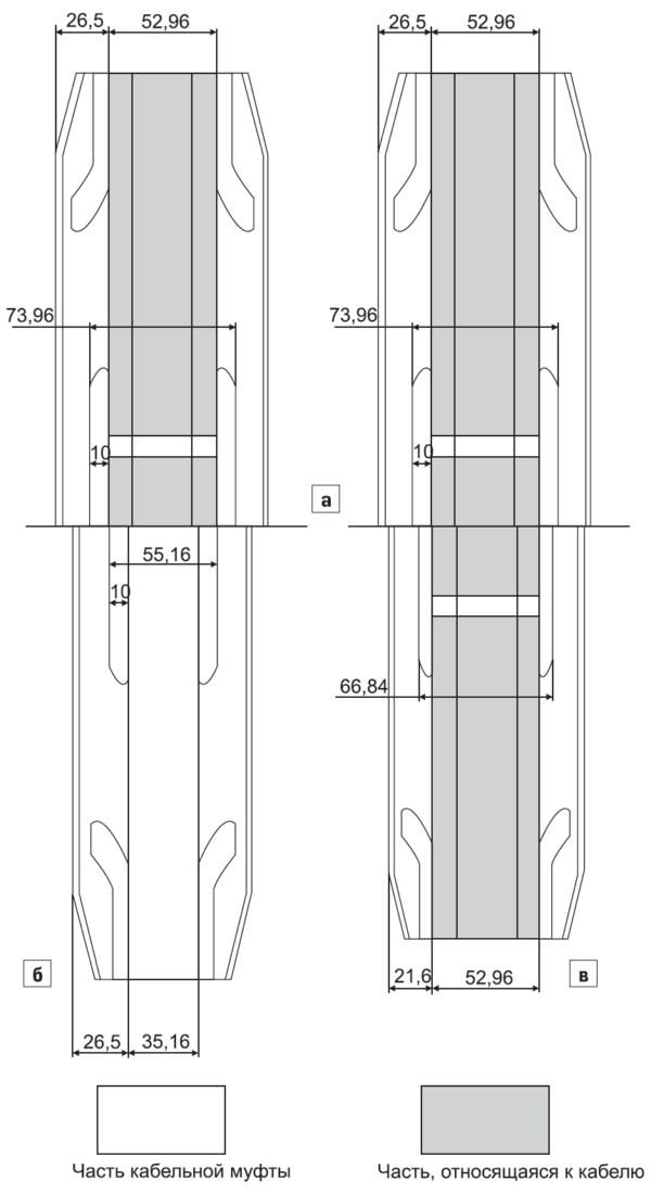 Стандартная процедура проектирования и изменения структуры кабельного соединения при переходе от заводской конфигурации к смонтированному соединению