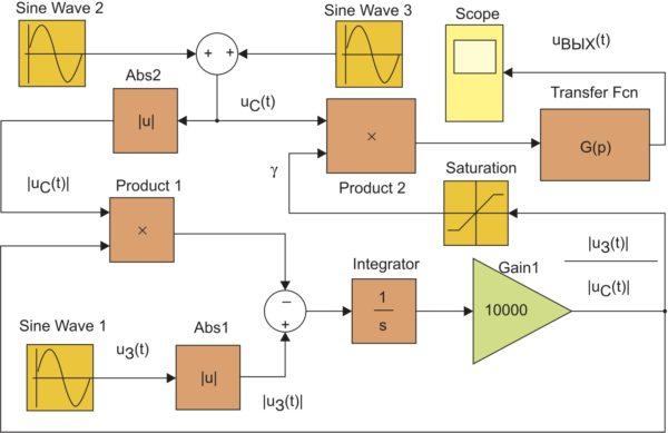 Непрерывная математическая модель СНПТ, представленная в системе MatLab 6.5, Simulink 5