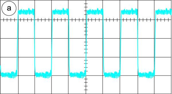 Модуляция тока ИП Sorensen SG электронной нагрузкой Sorensen SL, меандр 0–2 А с частотой 500 Гц
