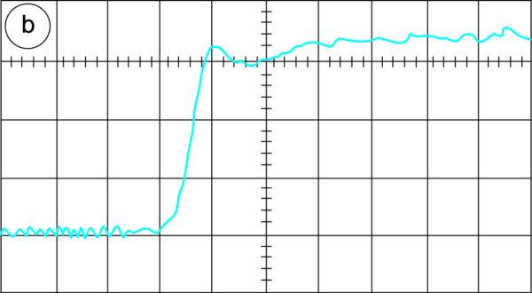 Переходный процесс ИП Sorensen SG, разрешение по горизонтали 20 мкс/дел.