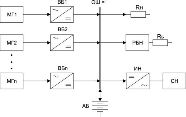 Структурная схема многомодульной системы с общей шиной постоянного тока