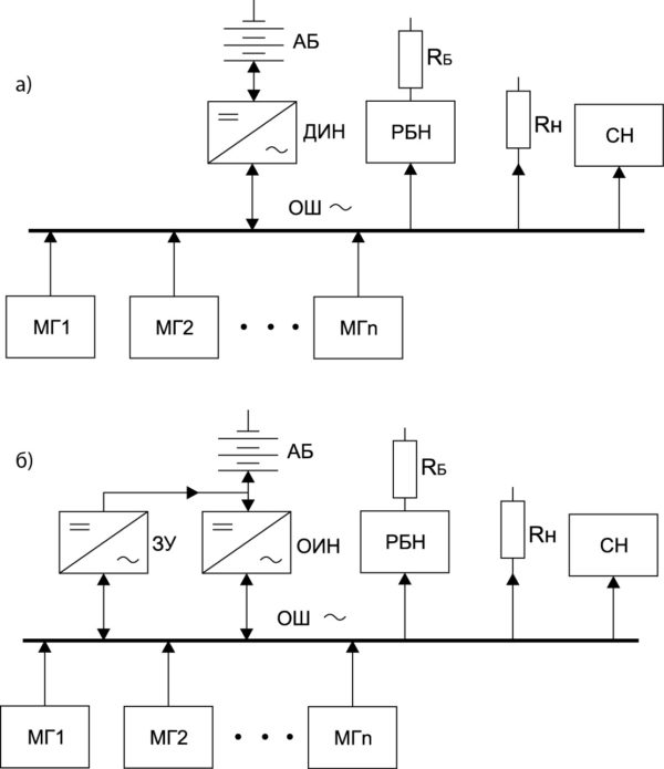Структурные схемы многомодульных систем с общей шиной переменного тока с применением инвертора