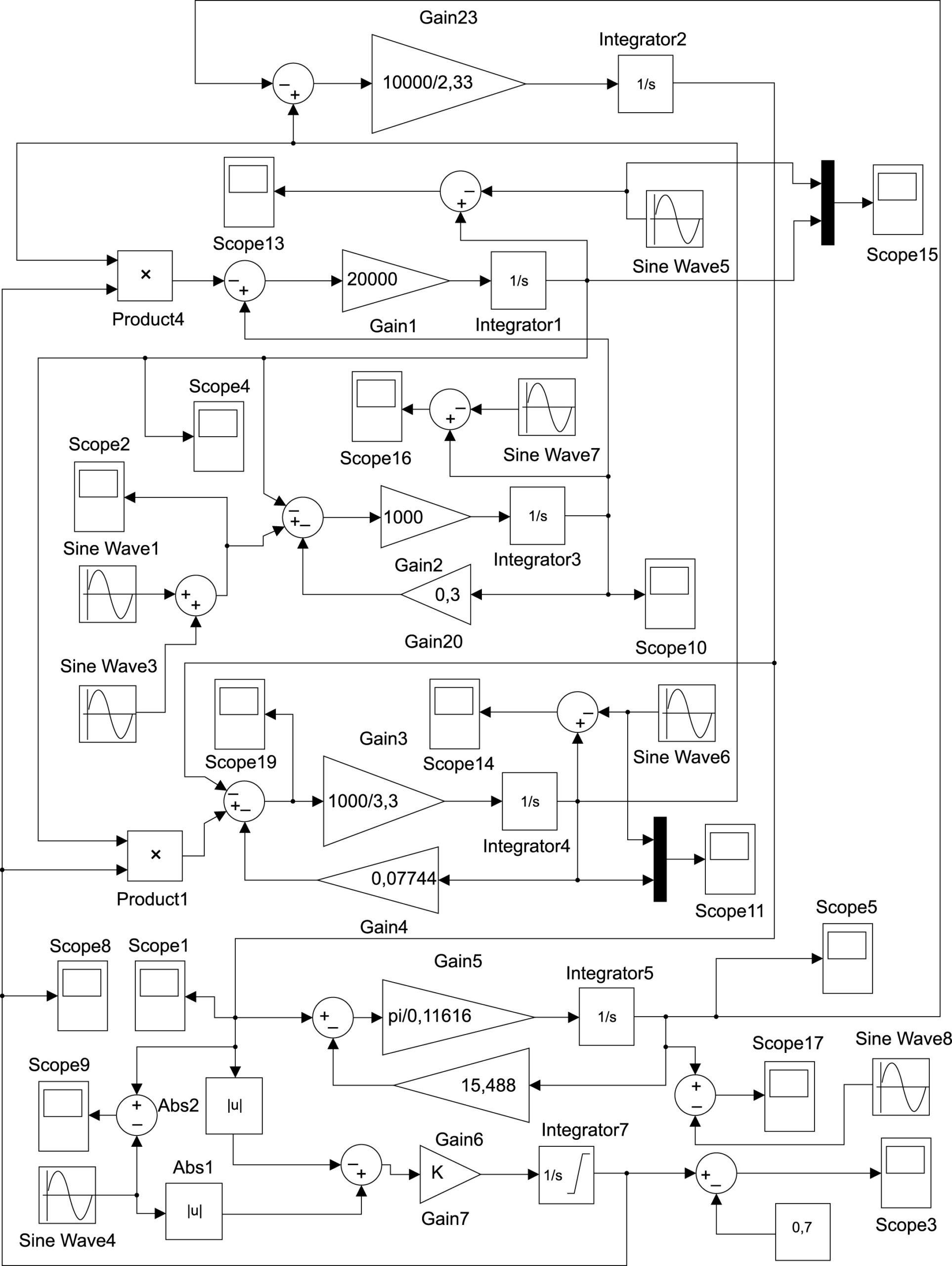 Математическая модель стабилизатора с управлением по отклонению мгновенных значений выходного напряжения от заданных