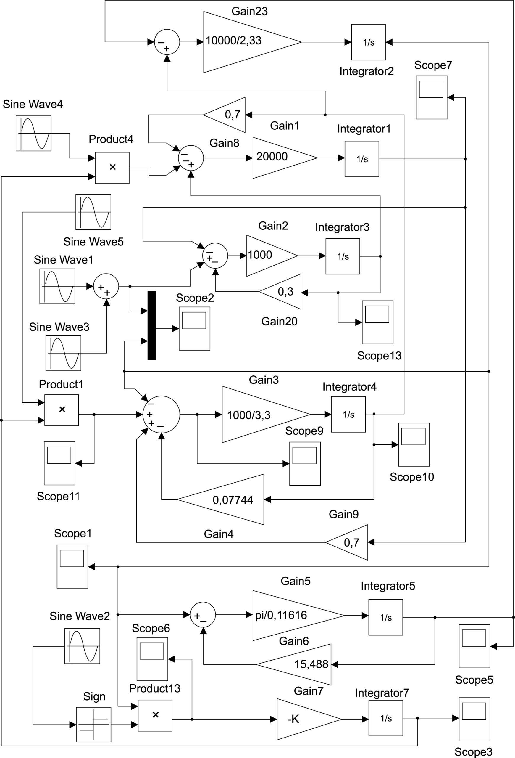 Линеаризованная модель стабилизатора для отклонений от стационарного режима