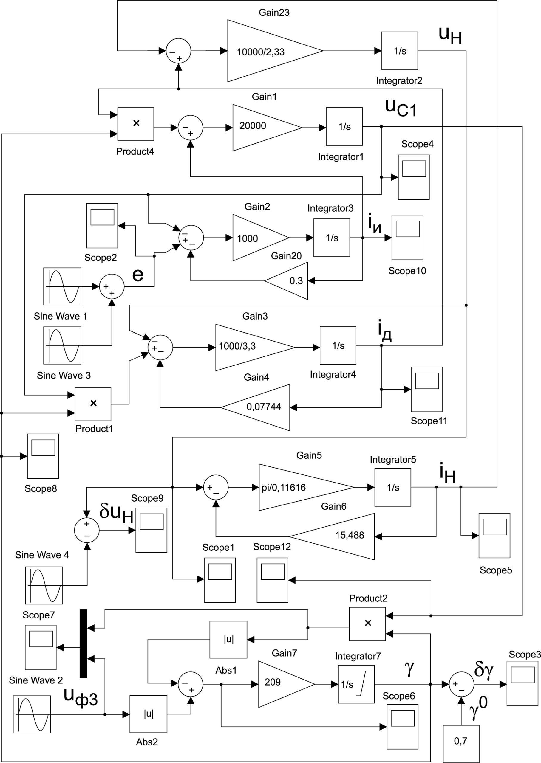 Математическая модель стабилизатора с управлением по отклонению мгновенных значений входного напряжения фильтра от заданных