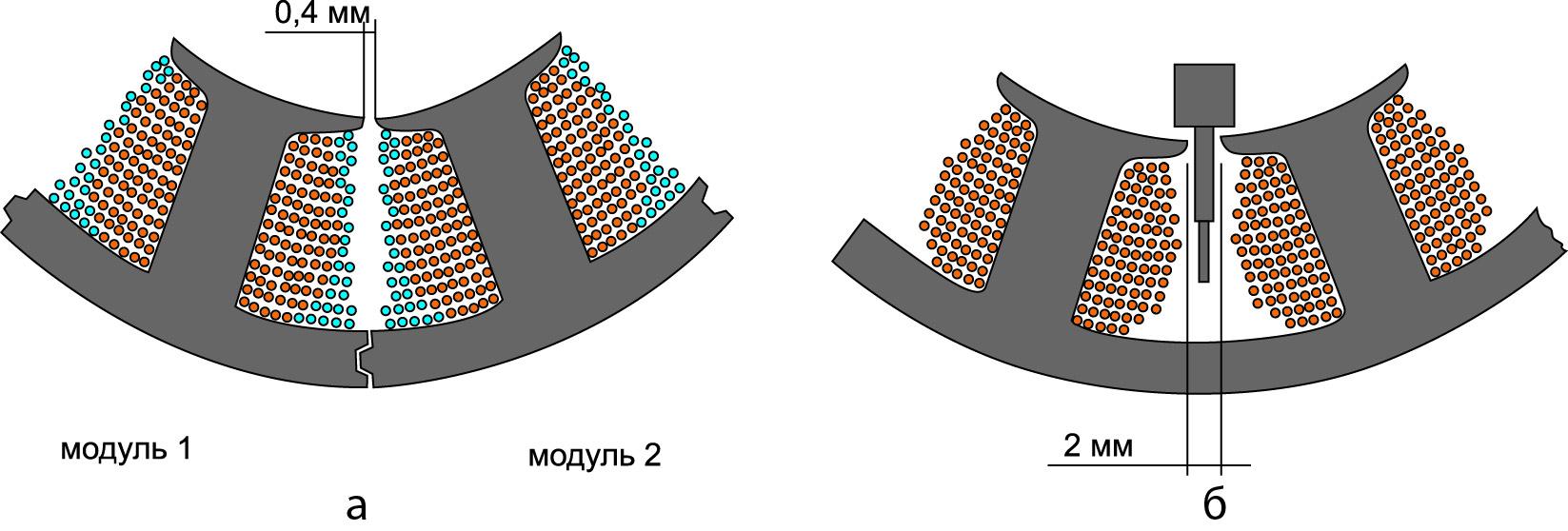 Элемент статора СДПМ
