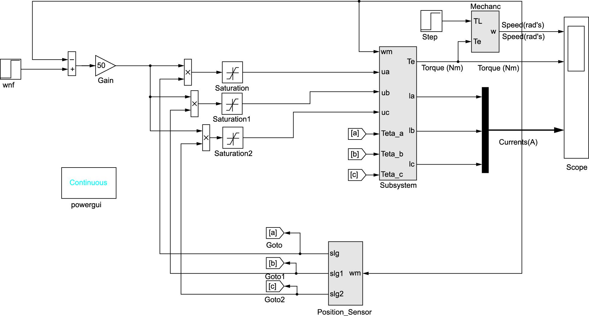 Модель электропривода при управлении БДПТ от источника тока