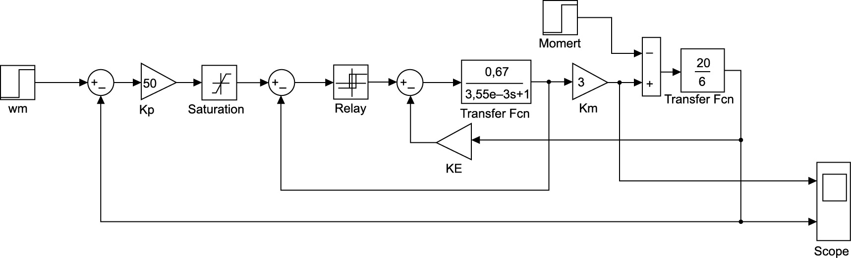 Модель электропривода с эквивалентным МДПТ