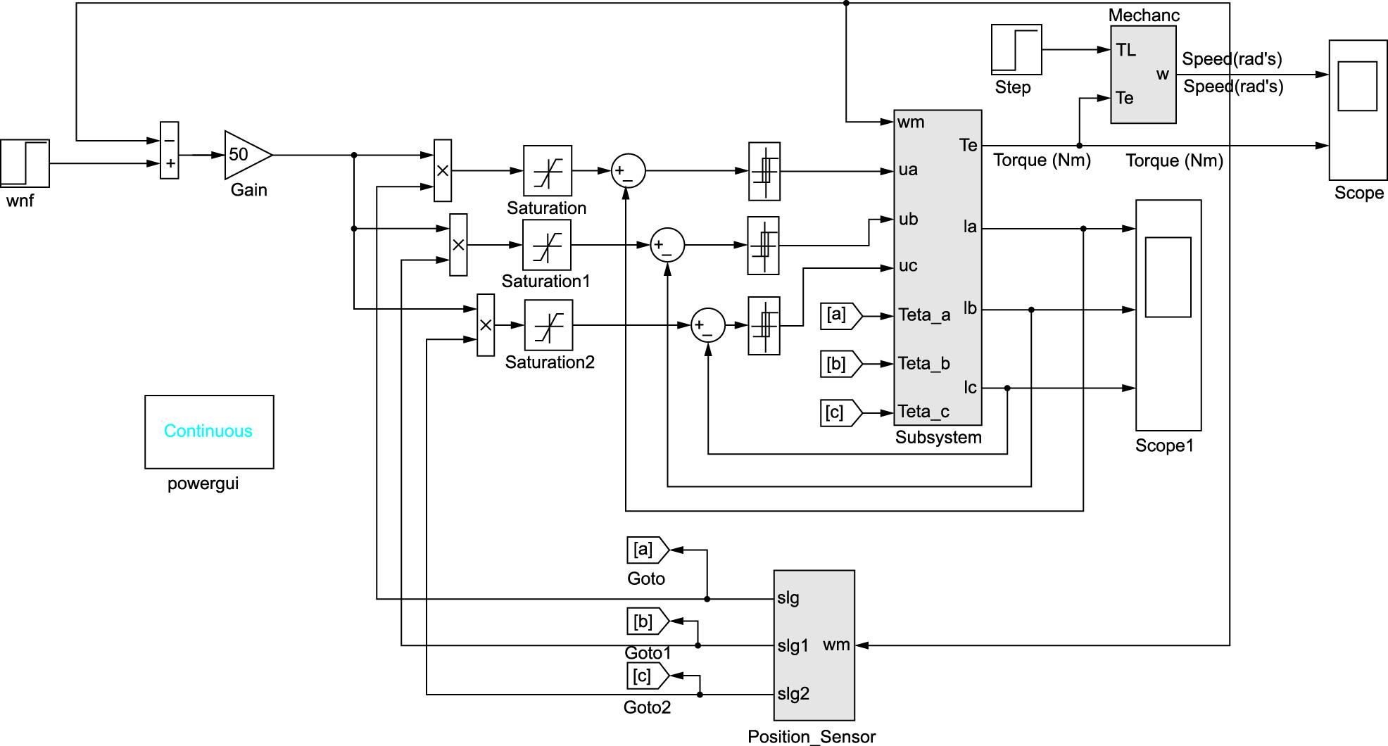 Модель электропривода с БДПТ