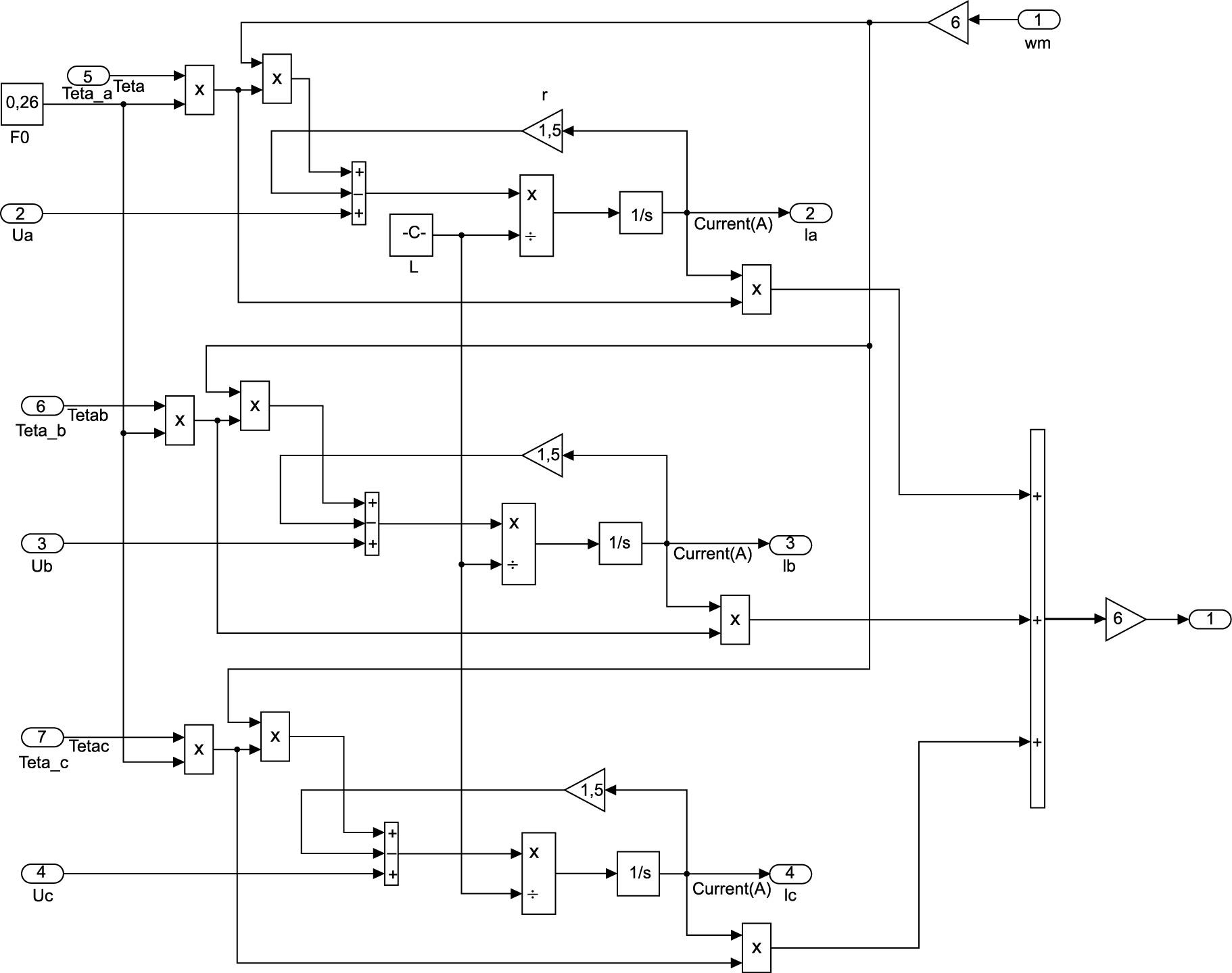 Модель электромагнитной части БДПТ