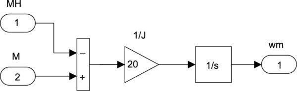 Модель электромеханической части БДПТ