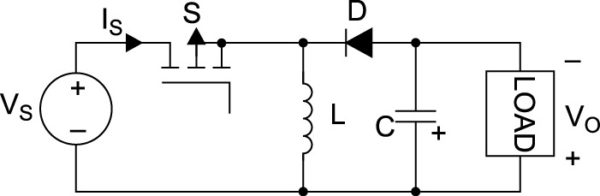 Применяемость дросселей на примере продукции Pulse Electronics