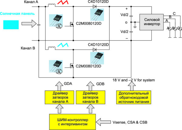 Повышающий 10-кВт конвертер с интерливингом на основе 100% SiC-компонентов