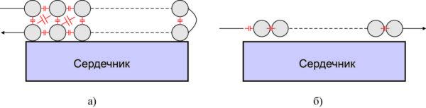 Двухслойная и однослойная обмотка индуктора